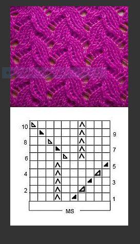 Схемы, много. / Вязание спицами / Вязание для женщин спицами. Схемы вязания спицами