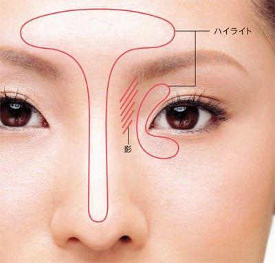 さて、突然ですが問題です。「ザ・日本人顔」と「ハーフっぽい顔」の決定的な差って、なんだと思う?そう、顔のほりの深さ! 「特に、日本人って鼻のつけねが…低いのよね...