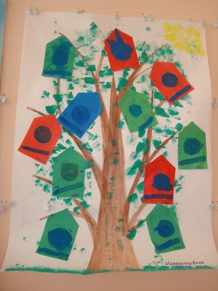 Нетрадиционные техники рисования в детском саду.  Коллективная работа «Скворечники» Фото