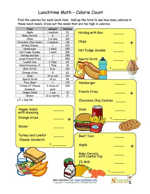 Math and computation worksheet for elementary school children using a series of common lunch meals.  Children are asked to use a chart to find calories of food items and compute the total calories in each lunch meal plan.