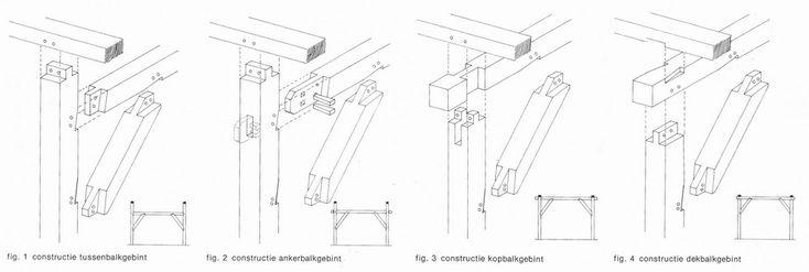 De Benaming Van Houtverbindingen En Constructieve Houten