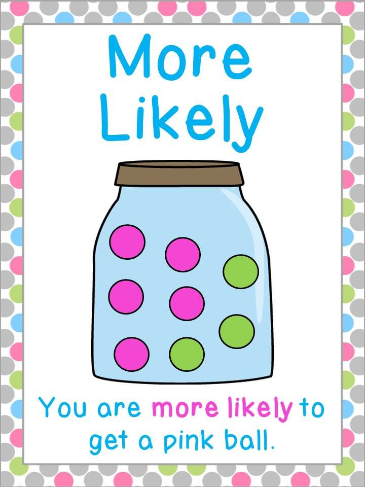 Probability Posters to help kids understand the tough probability terms and definitions in a cute visual way!
