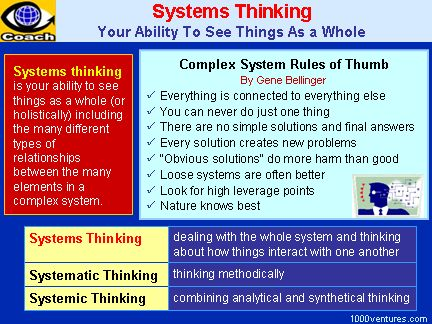 Systems thinking is your ability to see things as a whole (or holistically) including the many different types of relationships between the many elements in a complex system.