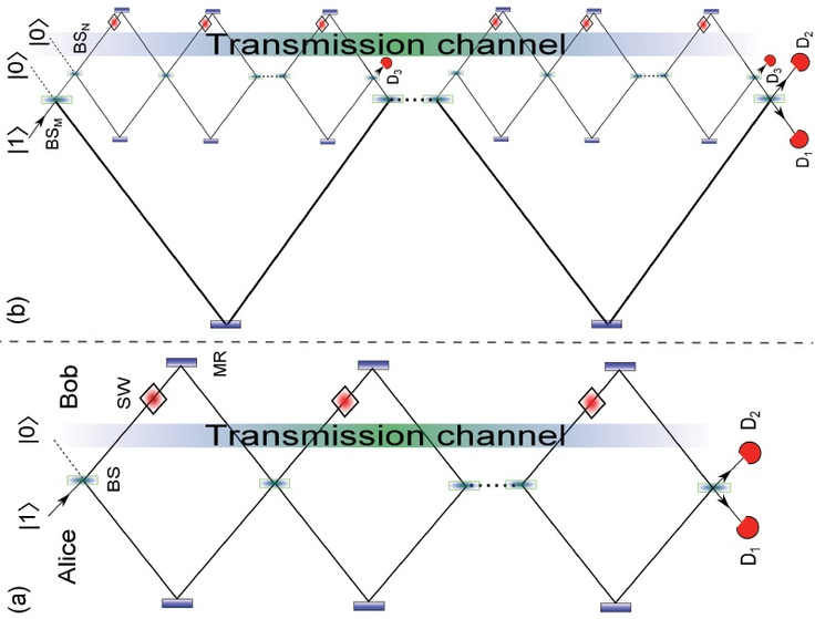 a research on quantum physics I undertake theoretical research in the broad area of quantum physics current research topics include: disorder in ultracold atomic gases path-integral quantum monte carlo studies of ultra-cold gases.