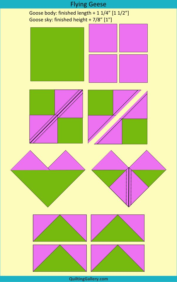 A foto leva para um site muito legal com tutoriais muito bons. http://quiltinggallery.com/2014/01/20/ds-qal-creating-triangle-and-flying-geese-units/?utm_source=feedburner&utm_medium=feed&utm_campaign=Feed:+QuiltingGallery+(Quilting+Gallery)