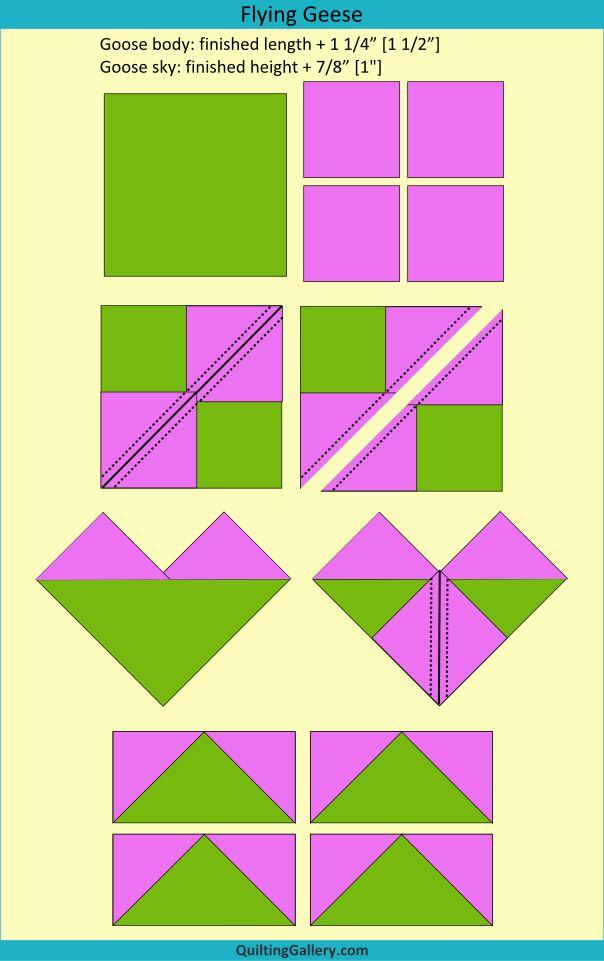 A foto leva para um site muito legal com tutoriais muito bons. http://quiltinggallery.com/2014/01/20/ds-qal-creating-triangle-and-flying-geese-units/?utm_source=feedburner&utm_medium=feed&utm_campaign=Feed:+QuiltingGallery+(Quilting+Gallery)