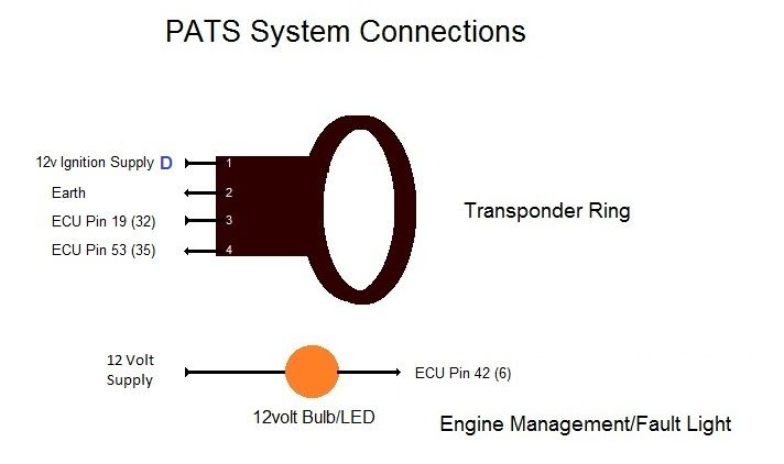 Photo Of Ford Pats Wiring Diagram Jwr Automotive Diagnostics Bookingritzcarlton Info Ford Ranger System Ford