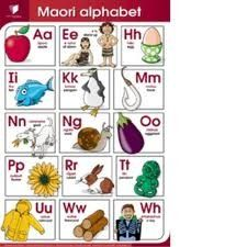 Colourful poster illustrating the 12 letters and sounds in the Maori alphabet. Words in English and Maori.