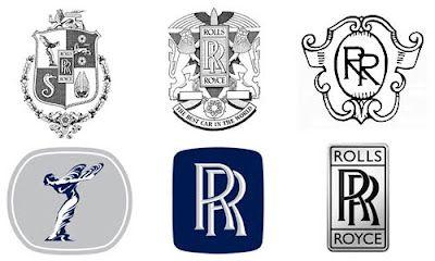 Automotive Logos: Famous Car Brand Logos – Evolution in UK!!