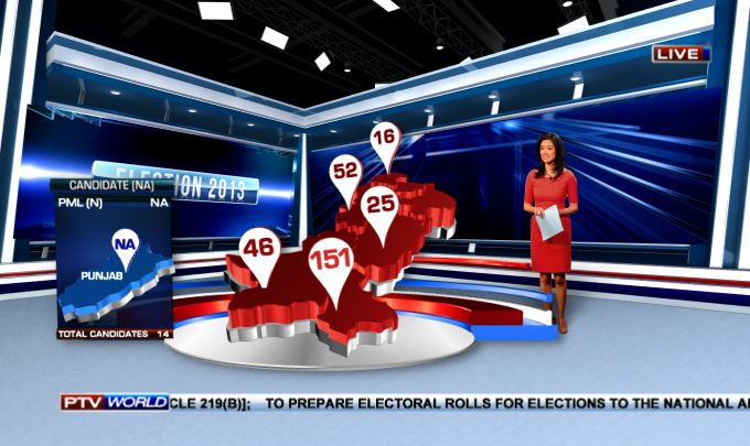 PTV World English Election 2013 Vizrt Graphics.