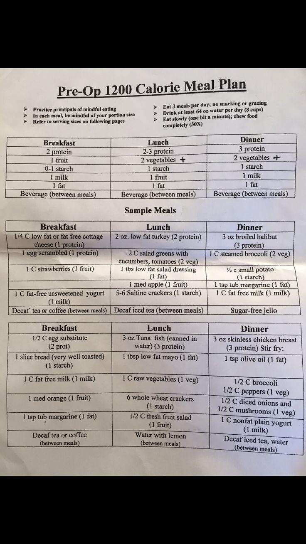 Best #Diet EVER! No Gimmick 1200 Calorie Pre-Op Diet