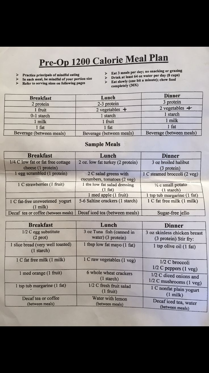 Best #Diet EVER! No gimmick  1200 Calorie Pre-Op Diet Prescribed before #Gastric #Bypass - It's actually pretty healthy if you check out the portions and you can totally live this way! I've lost TONS of weight by going back on this. It was giving to me by my doctor a few years ago.