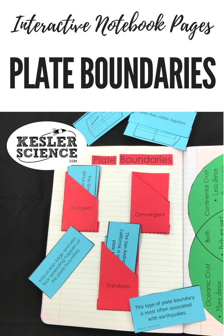 73 best plate tectonics images on pinterest teaching science earth science interactive notebook pages robcynllc Choice Image