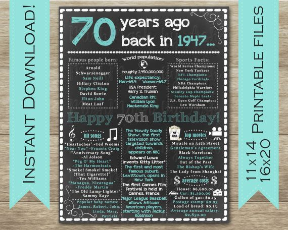 Digital Download Print - Instant Download - 11x14 AND 16x20 70th Birthday Sign  Please note- this is a digital download only. Nothing will be shipped to you.  This 70th Birthday Sign will be the perfect decoration or birthday gift for a loved ones special milestone birthday! Print out and frame! These signs are a HIT at parties! **This sign has facts from 1947, perfect for anyone turning 70 in 2017! **Light Blue and White text as shown  You will receive two digital files -sizes 11x14 & 16...