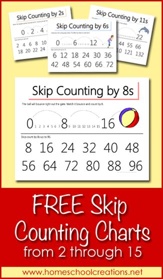 Skip counting charts from 2 through 15. The numbers 2-12 feature a little rhyme and skip count to 12x that number. Also includes 13, 14, and 15 skip counting.