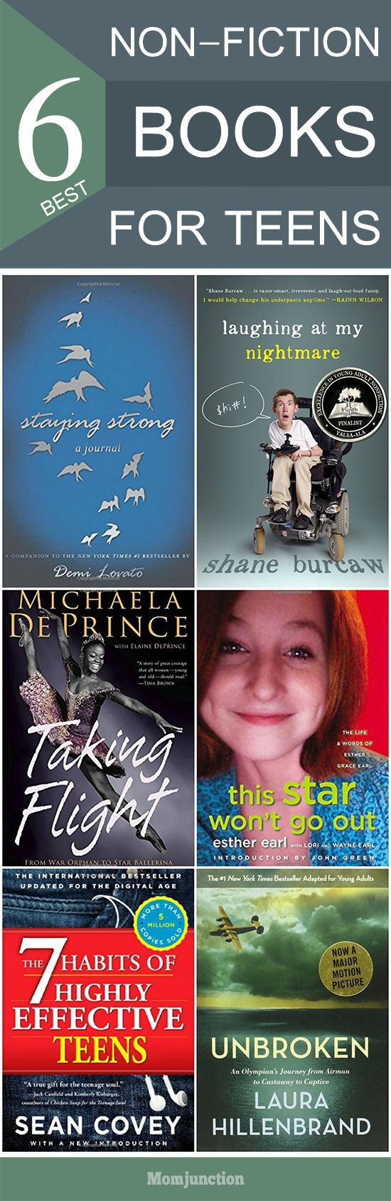 #teentopies : Does your teen love reading life experiences, inspirational stories & facts? Know the best non fiction books for teens. You are gonna definitely buy one or more.
