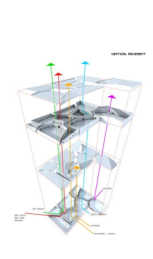 Best 25 big architects ideas on pinterest architecture for Architecture zoning diagram