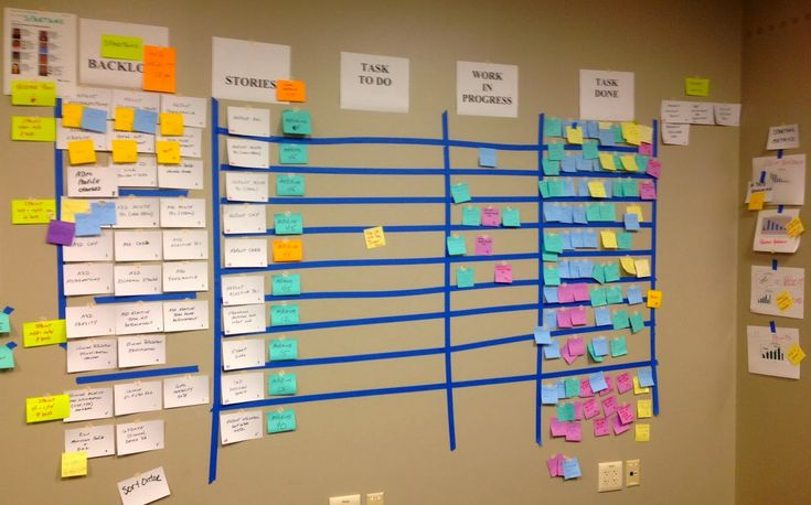 Example of a scrum product backlog and sprint planning board