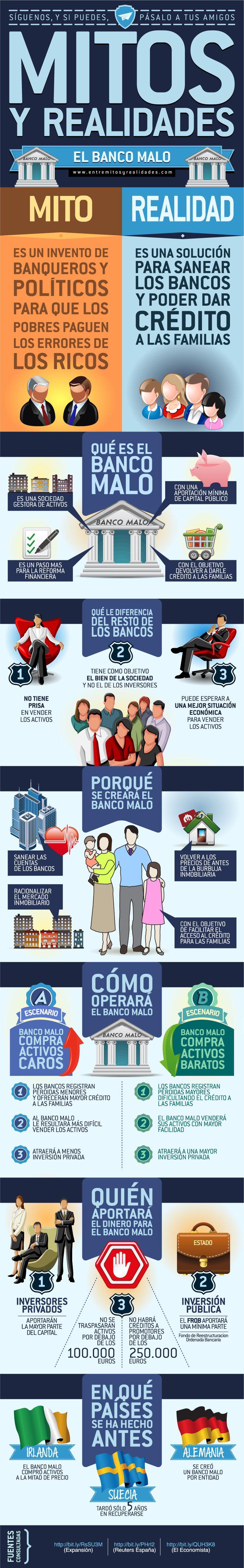 Este es el Banco Malo de Rajoy – INFOGRAFÍA