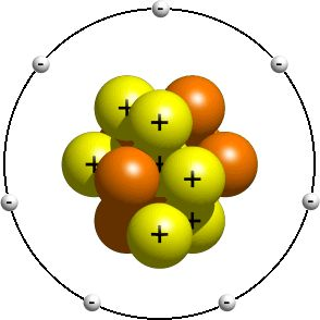 109 best science 6 chapter 4 atoms elements and the periodic table this is the 2nd part of the kahn academy lesson on atomic structure ccuart Image collections