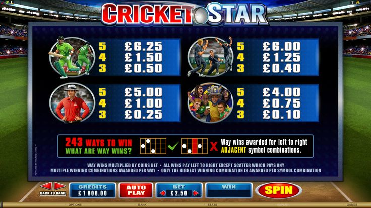 Play Cricket Star Online Slot Game and you could #win big