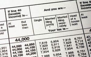 Capital Gains Tax Guide for Investors: Short-Term Capital Gains Tax Rates