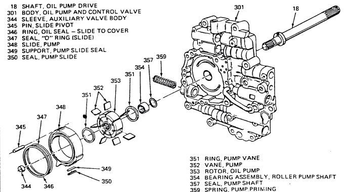diagram of a th350 transmission data wiring diagrams u2022 rh mikeadkinsguitar com