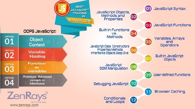 JavaScript Training in Bangalore.  Advanced JavaScript Training in Bangalore. Hands-on Training in Bangalore.  Live Project Training in Bangalore. Placement Training in Bangalore. Visit http://zenrays.com/oops-javascript-training to know more.