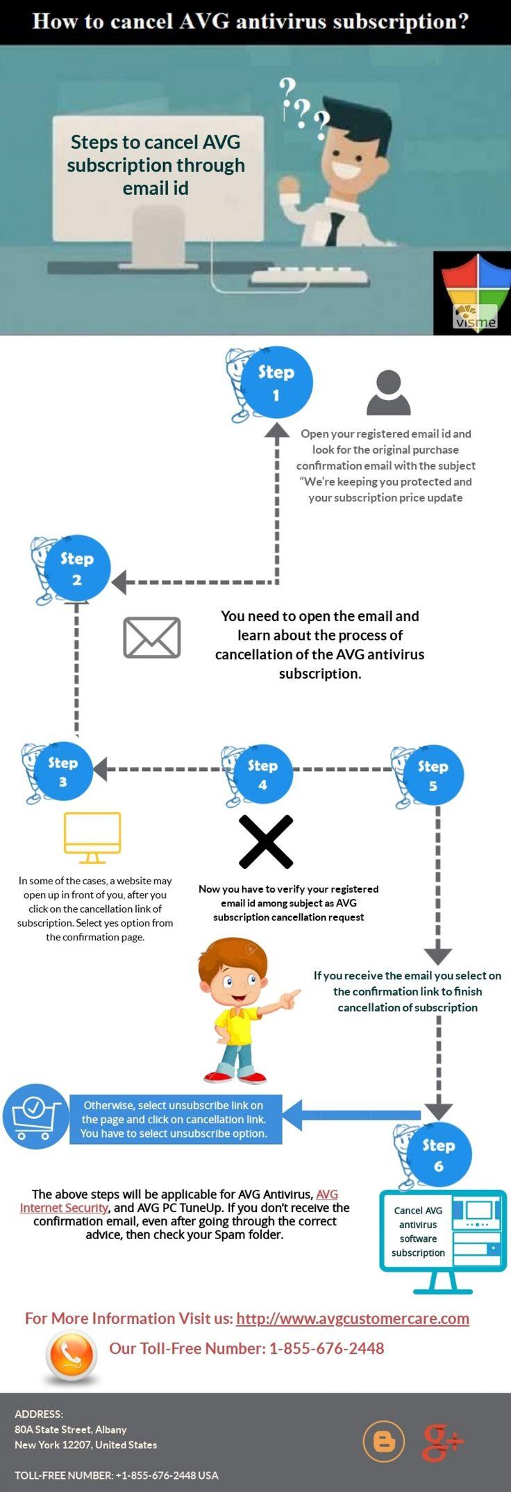 How to cancel avg antivirus subscription via email id