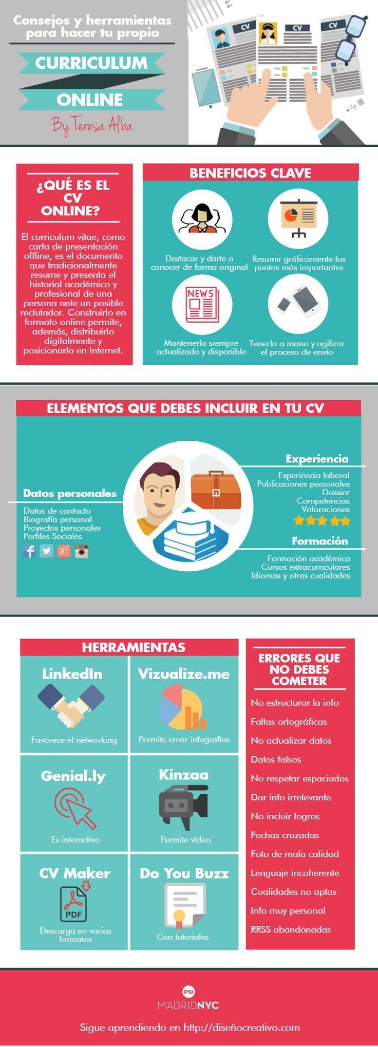 Excelente infografía que nos ofrece valiosos consejos para disponer de un atractivo CV online y nos indica las mejores herramientas para crearlo.