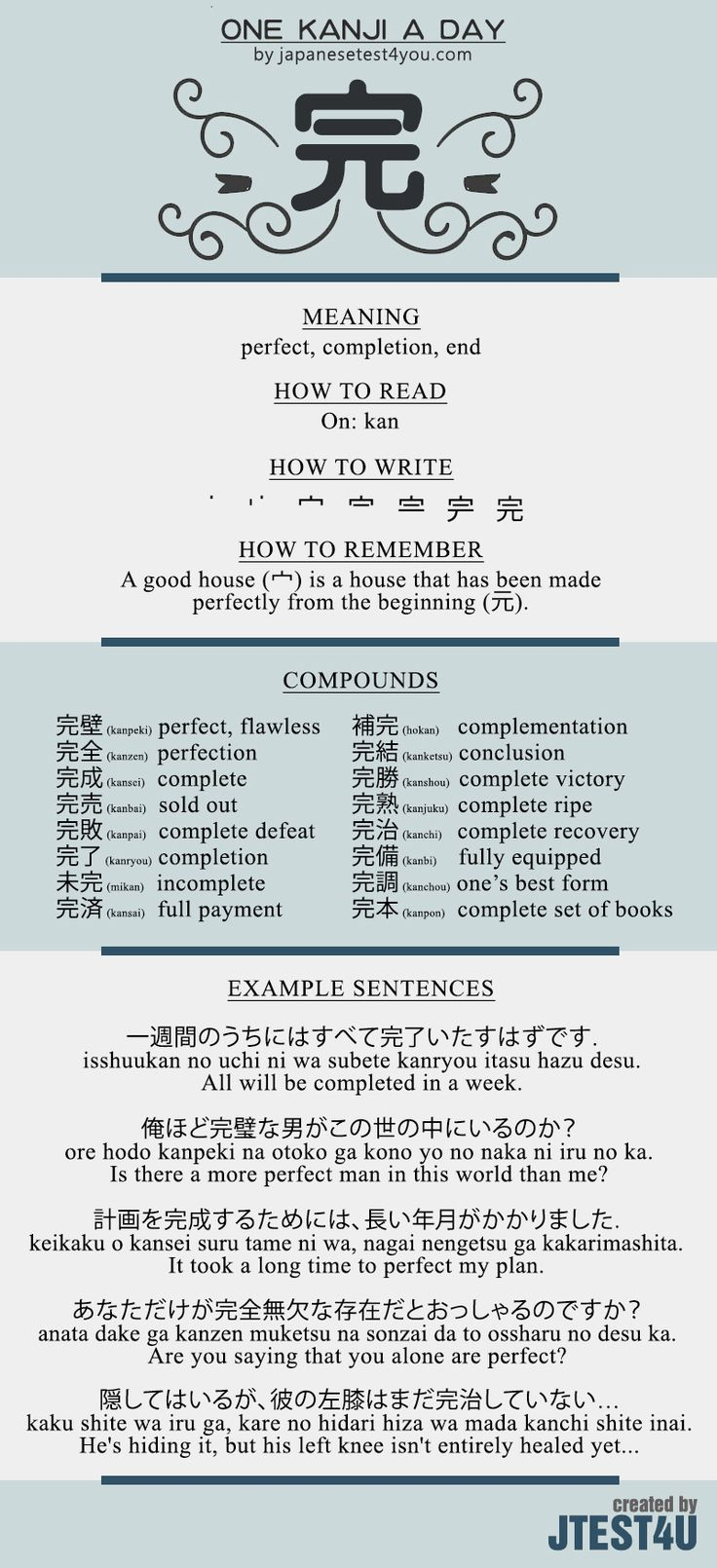 Japanese tests for you, Learn one Kanji a day with infographic: 完 Source