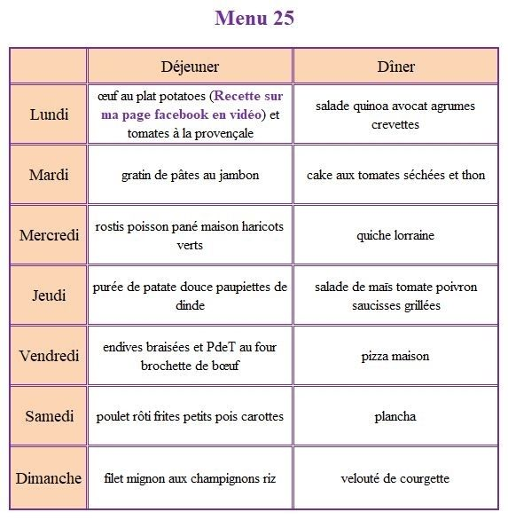 Idée De Menu Pour Une Semaine Quelques idées repas pour la semaine   SandOline | Idée repas