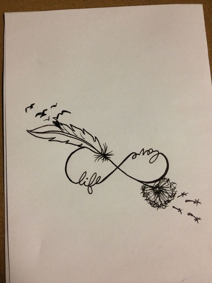 My idea for a fourth tattoo only with the words: Imagine and Life Place: Top Left Foot