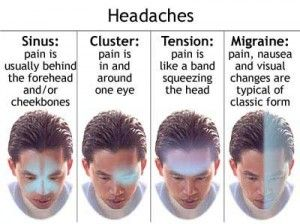 "Cluster headaches >.< I get a LOT of those. I wonder if when I say my eye is ""strained"", that's what it really is..."