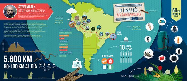 Viajar a Sudamerica. Reto de Trail Run #retolimario #quimnavarro #steelmanx #trailrun - Instagram @steelmanxtreme