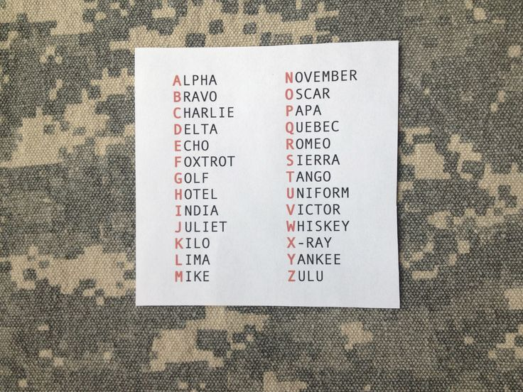 Best Nato Phonetic Alphabet Pdf Images On   Nato