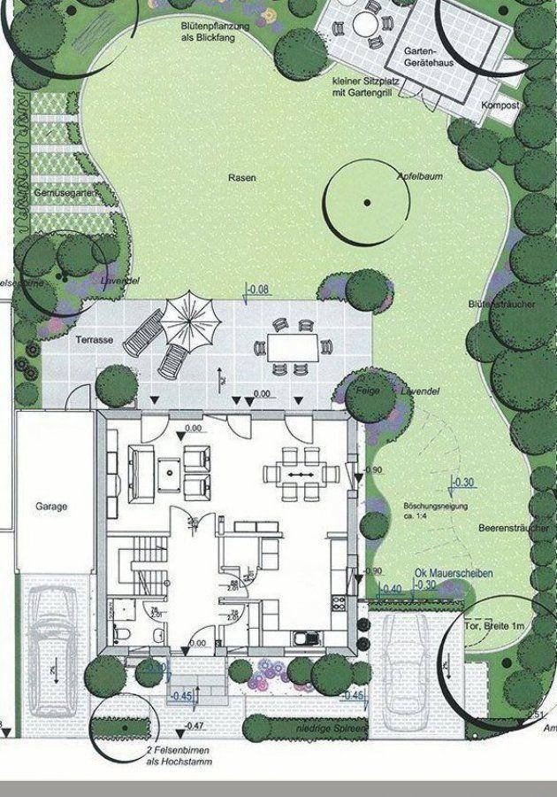 Bildergebnis F R Gartenentwurfszeichnung Garten Design Bildergebnis Design F R Garten Gartenentwurf In 2020 Natural Garden Garden Types Fenced Vegetable Garden