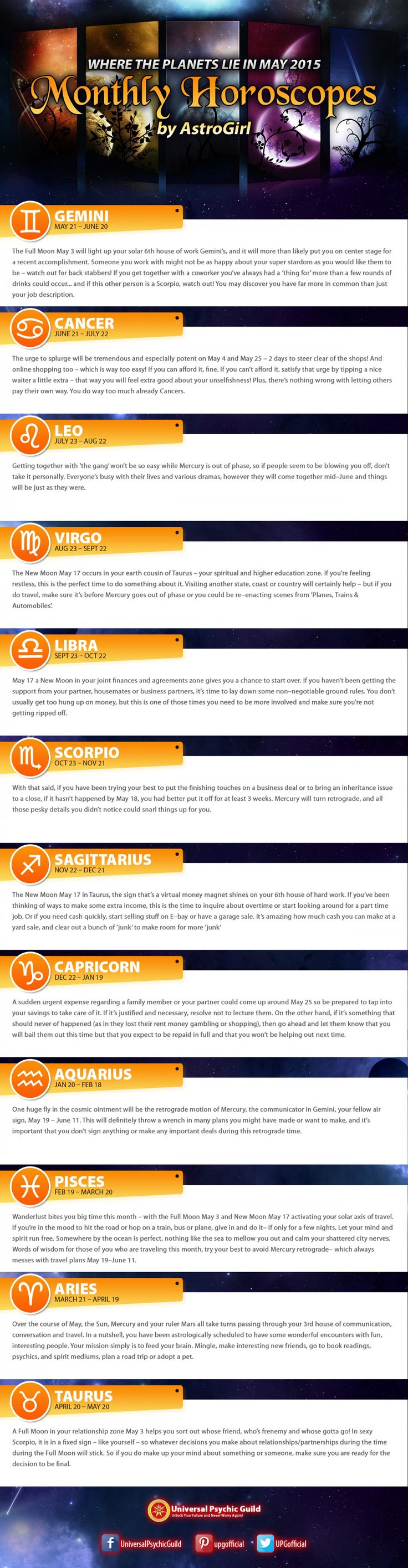 Monthly #Horoscope Forecast for May 2015 #Infographic by PsychicGuild.com #astrology #zodiacsigns