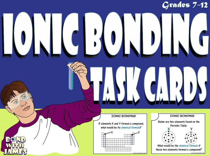chemistry task ionic covalent and Chemical bonds are of two basic types- ionic and covalent ionic bonds result when one or more electrons are transferred from one atom to another and ions are formed.