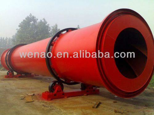 Rotary Dryer/Dryer Machine/Reliable Quality Rotary Drier for Sand, Sawdust,Manure
