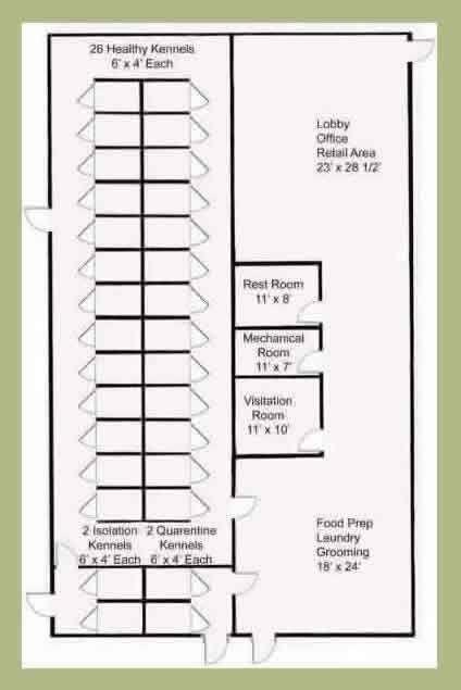 dog kennel designs | Dog Kennels, Dog Pens, Flooring, Kennel Roofing and Insulated Dog