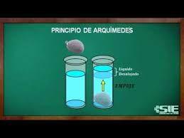 Resultado de imagen para principio de arquimedes