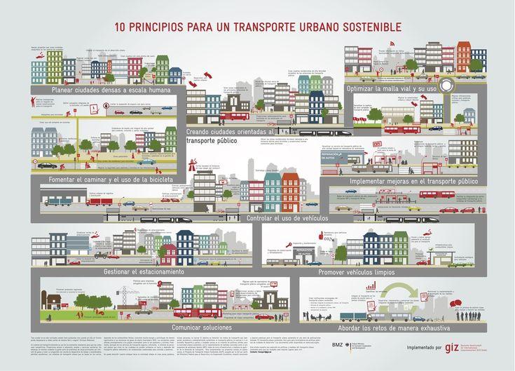 Galería de Infografía: 10 principios para un Transporte Urbano Sostenible - 1
