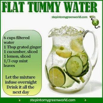 #flattummywater #cucumberwater
