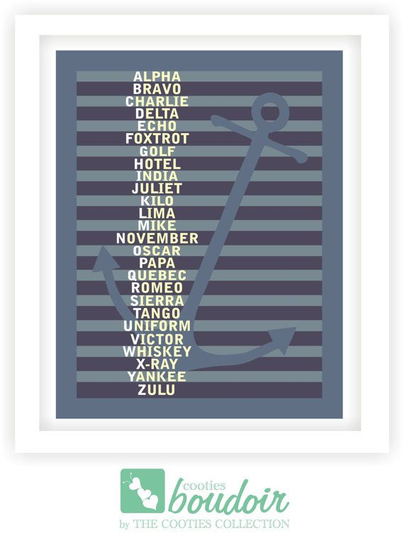 Nautical themed print with military code words for ABCs. This is so cute for a boy's room!