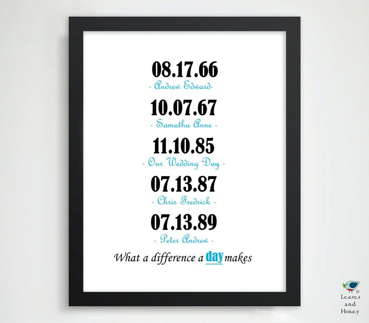 Present for Parents Mom / Anniversary Present / Christmas Gift for Husband / Important Personalized Date Art / Family Birth Dates / 8x10. $22.00, via Etsy.