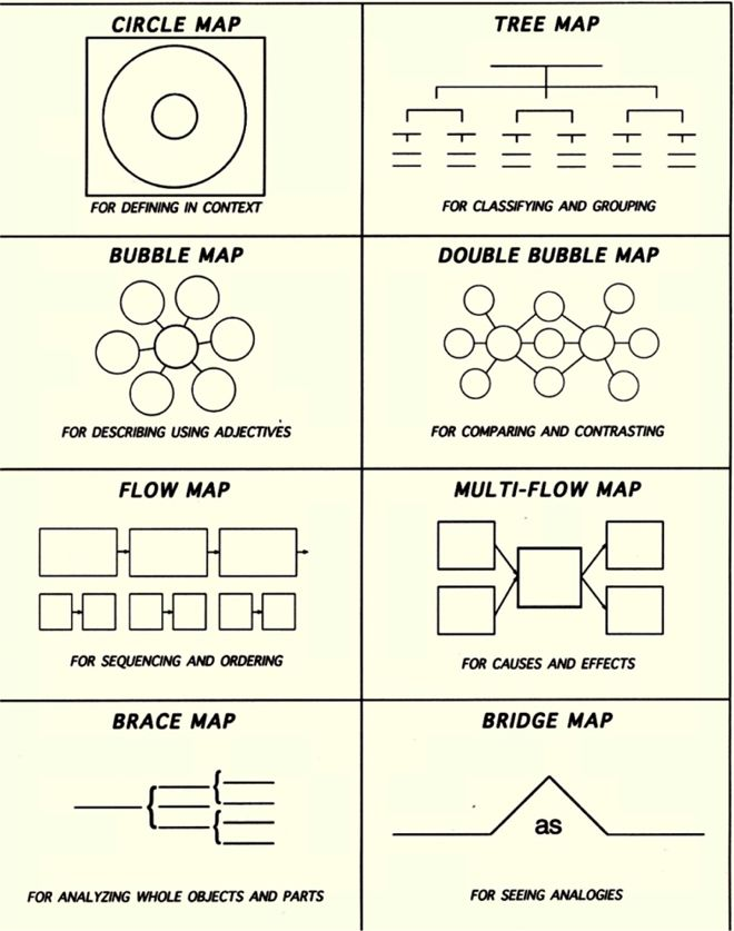 Where to find images for your website | Pinterest | Thinking maps ...