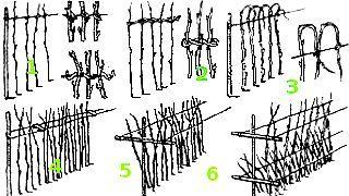Схема подвязки кустов малины к шпалере, способы 1, 2 - Однополостная опора с креплением каждого побега двумя видами 3 - Опора для высокорослой малины в один ряд 4 - Двухполостная, крепим побеги плетением вокруг проволоки 5, 6 - виды Т-образной шпалеры
