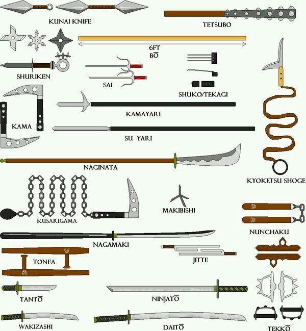 Ninja silahları
