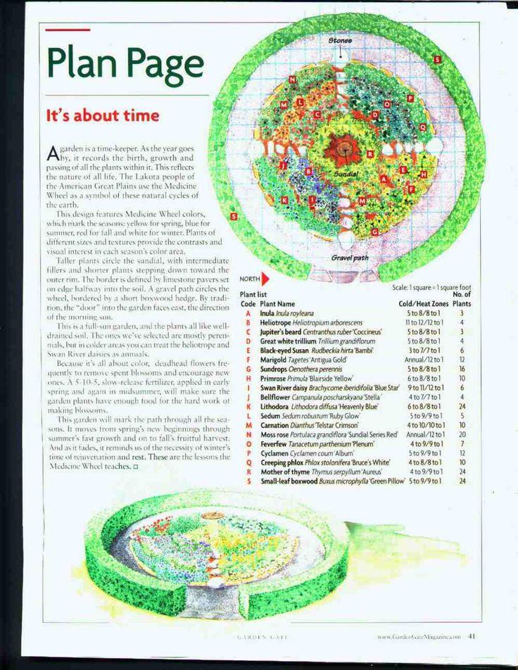 Plant list for a Medicine wheel garden